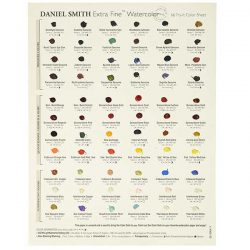 Daniel Smith Extra Fine Watercolor 66 Dot Chart