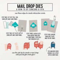 Concord & 9th Mail Drop Dies